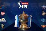 IPL 2021 సీజన్ ఫార్మాట్లో భారీ మార్పులు.. ఐదుగురు ఫారిన్ ప్లేయర్లకు చాన్స్!