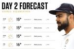 IND vs NZ Day 2: స్టే ట్యూన్డ్..టాస్ పడే ఛాన్స్: కనీసం రెండు సెషన్లు: రాత్రి వరకూ మ్యాచ్