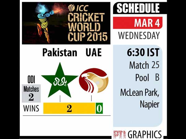 Pakistan Lose Ahmed Shehzad Haris Sohail In A Hurry Against Uae