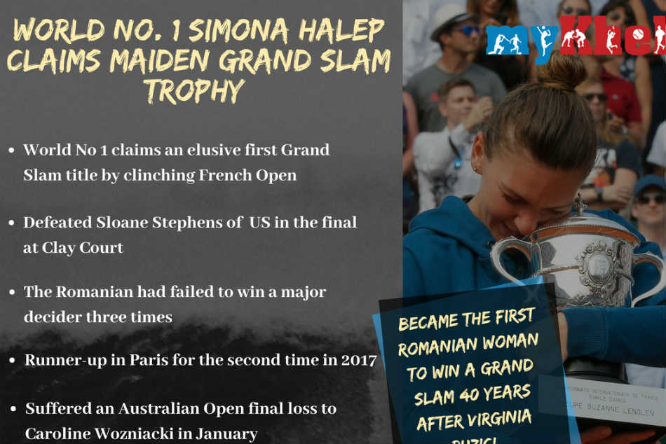 French Open 2018: Champion Simona Halep thought chance to win had gone