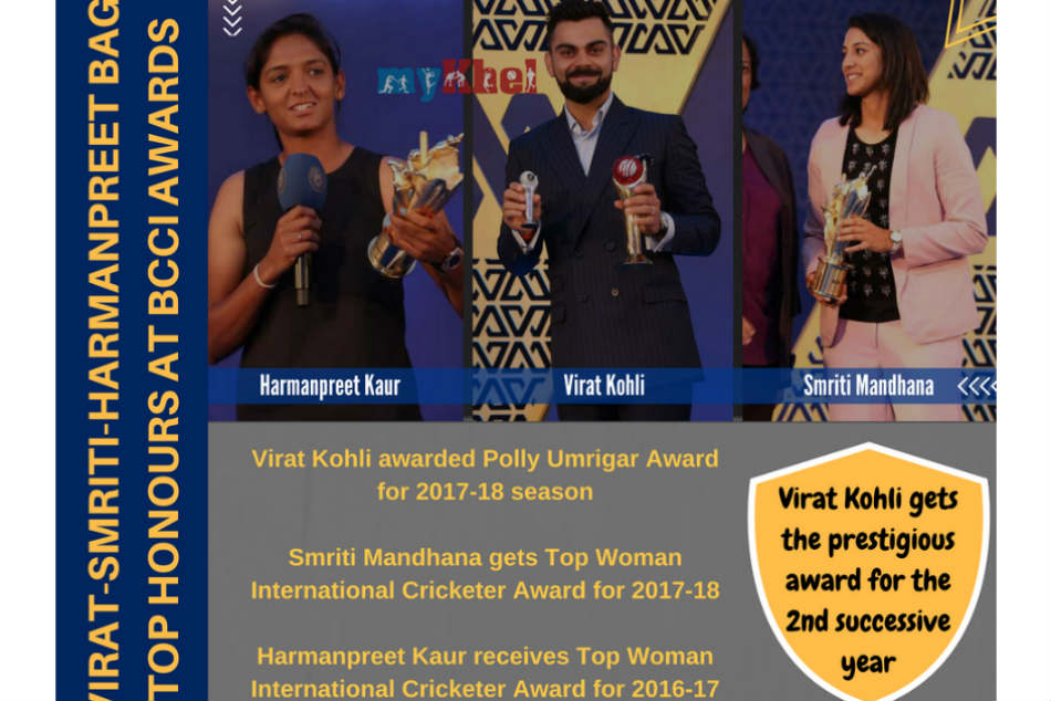 Bcci Awards Indian Skipper Virat Kohli Receives Polly Umrigar Award For International Cricketer