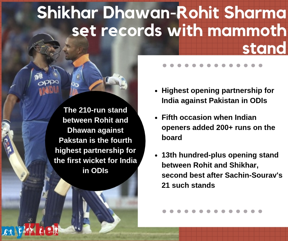 India vs Pakistan: Records tumble after Rohit Sharma and Shikhar Dhawan's stunning partnership