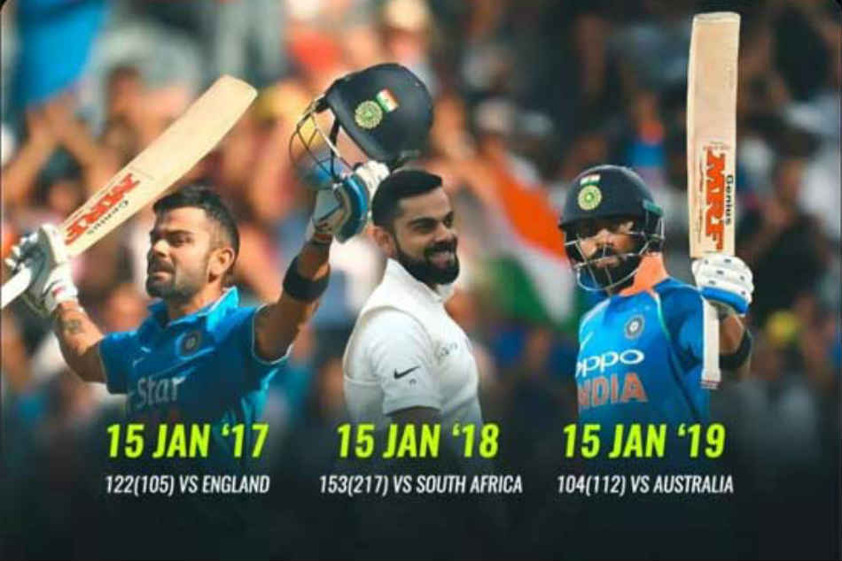Virat Kohli S Tryst With January 15 Hundred 2017 2018