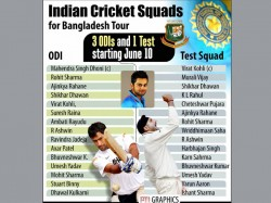 Entire Indian Squad To Undergo Fitness Test Ahead Bangladesh Series