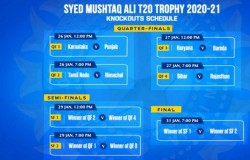 Syed Mushtaq Ali Trophy 2021 Ipl Stars Who Will Play In The Knockout Stage